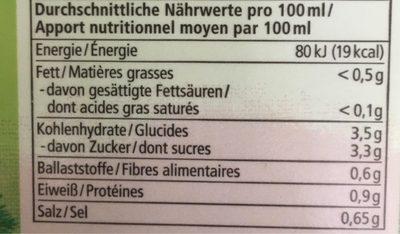 Gemüsesaft - Nährwertangaben