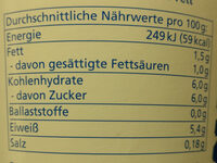 Joghurt mild 1,5% - Nutrition facts