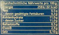 Alnatura Bio Buttermilch mit Fruchtzubereitung, 0,6% Fett im Milchanteil - Nutrition facts - de