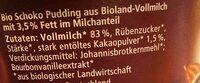 Schoko Pudding - Zutaten - de