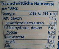 Joghurt mild 1,5% Fett - Nutrition facts
