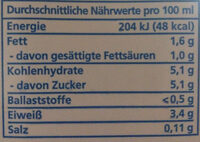 Alpen milch - Voedigswaarden
