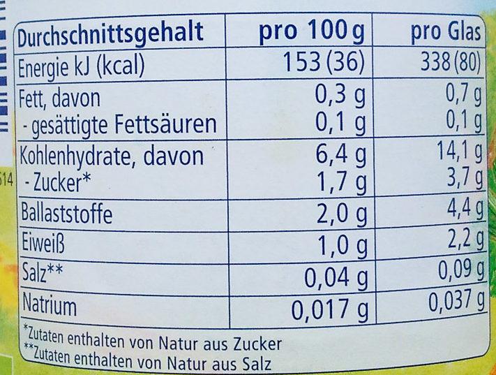Gemüse mit Hirse - Nährwertangaben - de