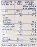 Baby-Müsli - Nutrition facts