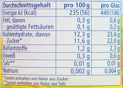 Apfel mit Mango - Nutrition facts
