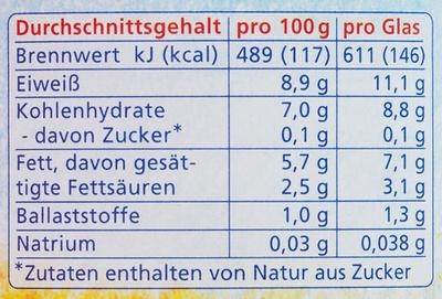 Rindfleisch Zubereitung ( Nach dem 4. Monat) - Nutrition facts