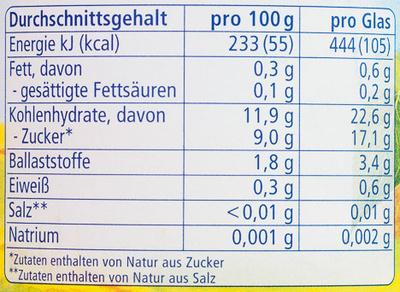 Birne mit Apfel - Informations nutritionnelles - de