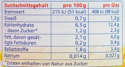 Karotten mit Kartoffeln - Nutrition facts