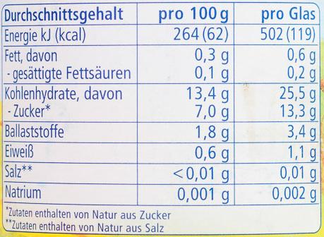 Birne mit heidelbeere - Nutrition facts