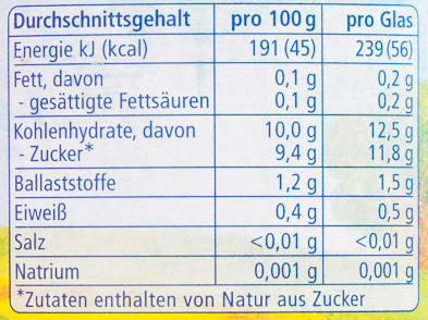 Apfel-Heidelbeere - Informations nutritionnelles