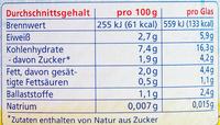 Pastinaken mit Kartoffeln und Rindfleisch - Nutrition facts
