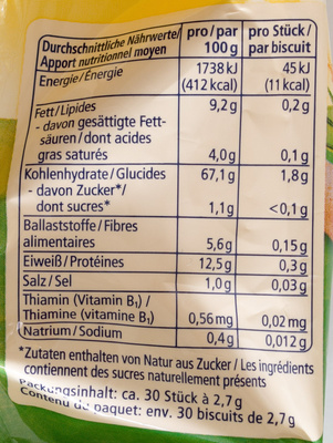Mini Dinkel Stangen - Nutrition facts