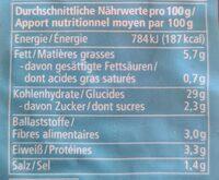 Bratlinge mediterran - Informations nutritionnelles - fr