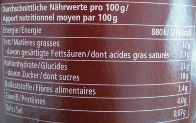 Crème glacée au chocolat - Nutrition facts