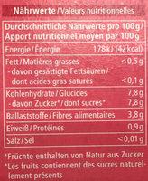 Mélange de baies - Nutrition facts - fr