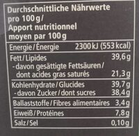 PRALINEN VARIATIONEN - Informazioni nutrizionali - de