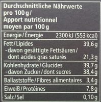Pralinen Variationen - Nutrition facts