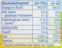 Birne-Hagebutte - Nutrition facts