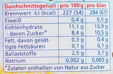 Birne-Quitte-Mirabelle - Informations nutritionnelles - de