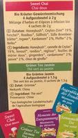 Séléction de thés et infusions - Ingredients