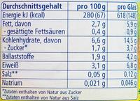 Karotten, Fenchel mit Dinkelspaghetti und Lachs - Nutrition facts