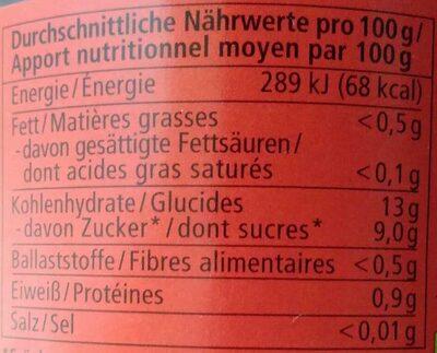 Sauerkirschen - Nutrition facts