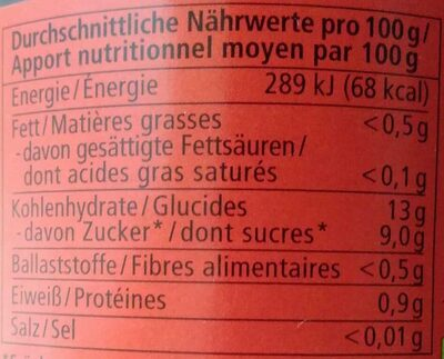 Sauerkirschen - Nährwertangaben - de