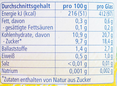 Erdbeere Himbeere-Traube in Apfel - Nutrition facts