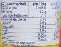 Linsengemüse mit Couscous - Voedingswaarden - de