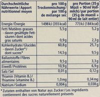 Bircher Muesli Enfants - Valori nutrizionali - fr