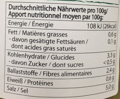 Peperoni - Informations nutritionnelles - de