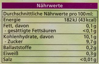 Heimische Apfel Johannisbeere - Nährwertangaben - de