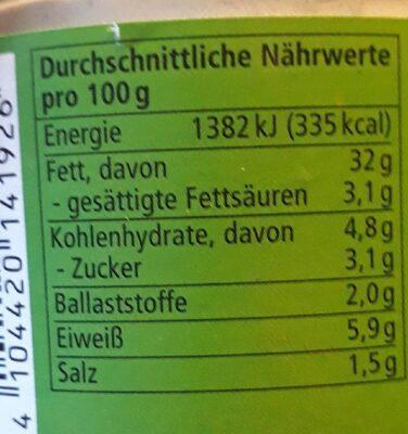 Streichcreme Gartenkräuter - Nutrition facts - de