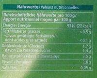 Broccoli-Röschen - Informations nutritionnelles