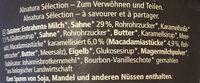 Macadamia Caramel - Ingredients