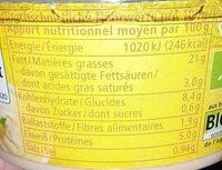 Hummus Classic - Nährwertangaben - de