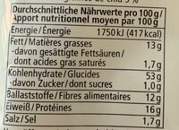 China Knäcke - Informations nutritionnelles - fr