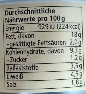 Senf Rucola Pastete - Nutrition facts