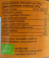 Schoko-Nuss-Creme - Informations nutritionnelles