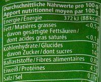 Tomatenmark - Nährwertangaben