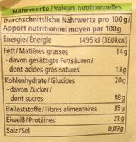 Kokosmehl - Nutrition facts