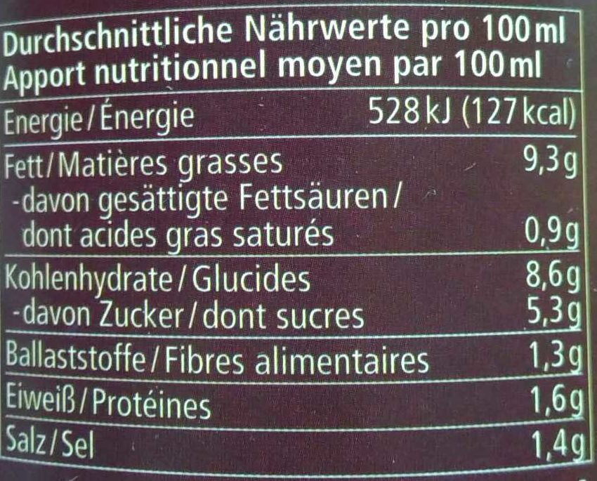 Indisches Curry - Informations nutritionnelles