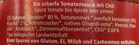Arrabbiata - Ingredients