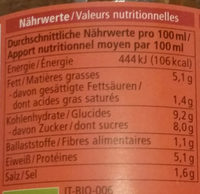 Bolognese - Nutrition facts