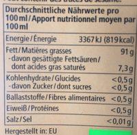 Bratöl - Informations nutritionnelles - fr