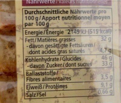 Dinkel Eier Waffeln - Nutrition facts - de