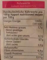 Vollkorn Farfalle No. 37 - Informations nutritionnelles - fr