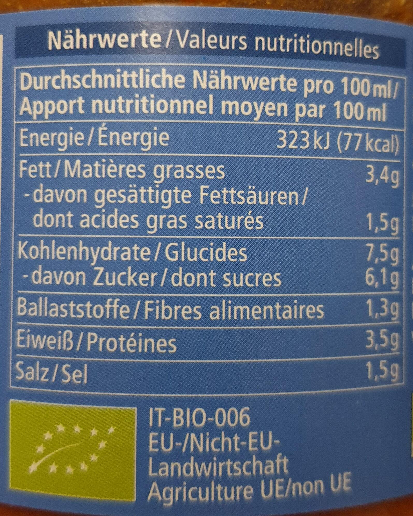 Ricotta - Nutrition facts - de