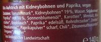 Kidneybohne Paprika Chili Aufstrich - Ingredients