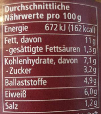 Kidneybohne Paprika Chili Aufstrich - Nutrition facts